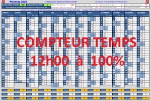 2020 02 18 photo compteur 12h00 100